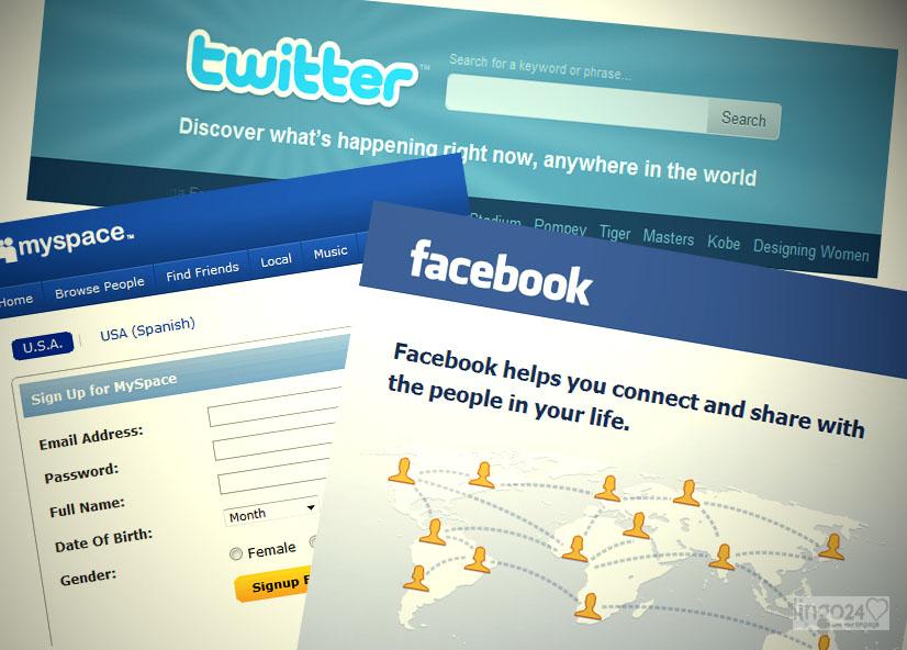 International Social Media Approch