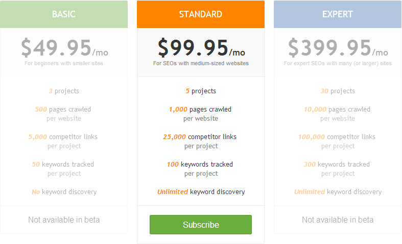 Webmeup price and plans