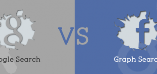 Google Search Vs Facebook Graph