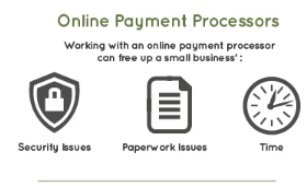 Benefits Of Online Payment Processors
