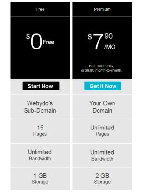 Webydo Premium