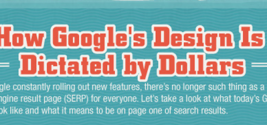 How Google's Design is Dictated by Dollars