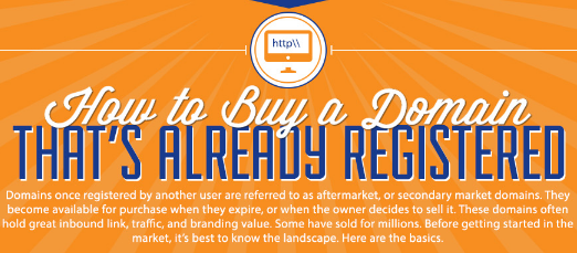 Buy Domain name Infographic