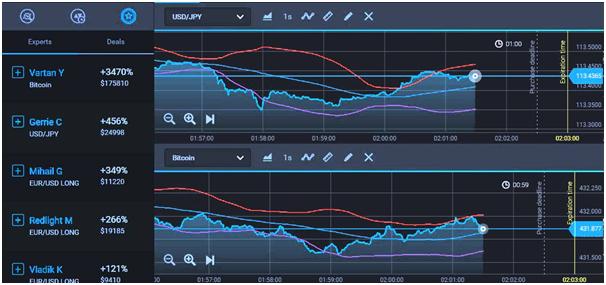 binary-trading-business