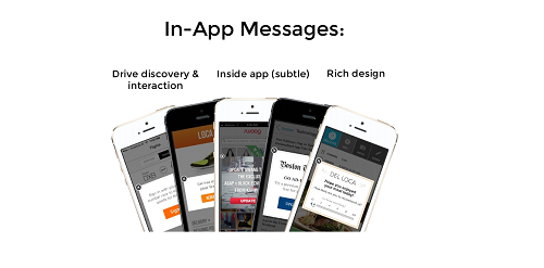 In-App Notifications: What are they?