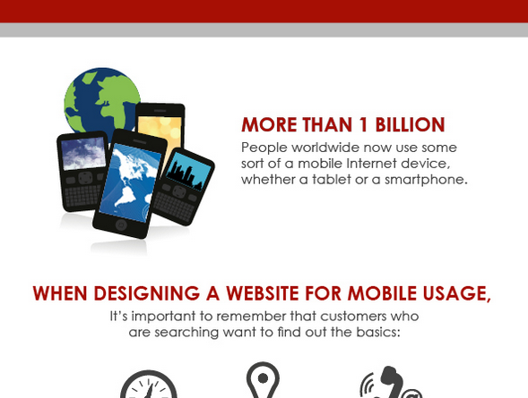mobile websites rise 2017