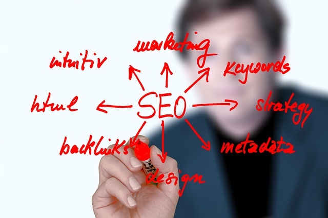 Taking Your SEO Off Page